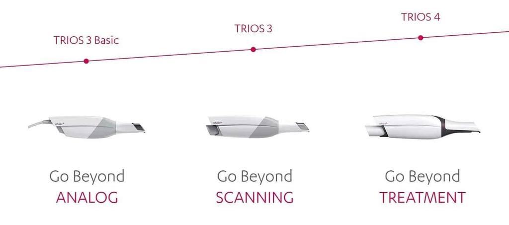 Trios 3 Pod with pen